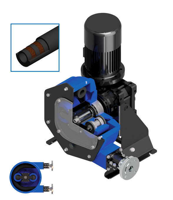 Peribest Pumps Industrial Version partes