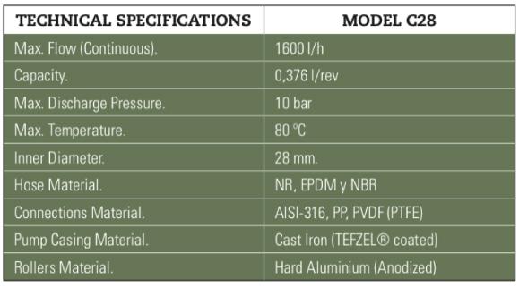 PeriBest Pumps bomba peristaltica versión química c28