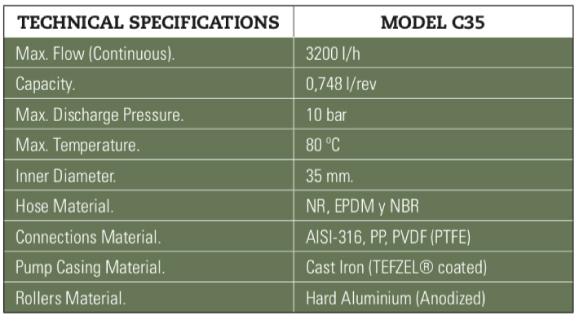 PeriBest Pumps bomba peristaltica versión química c35
