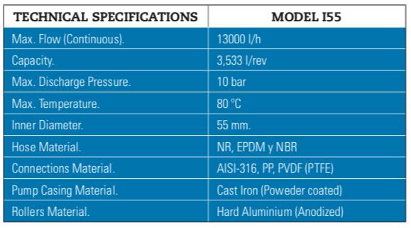 PeriBest Pumps bomba peristaltica versión industrial i55